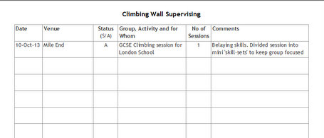 Climbing Wall Award Supervising Logbook Page